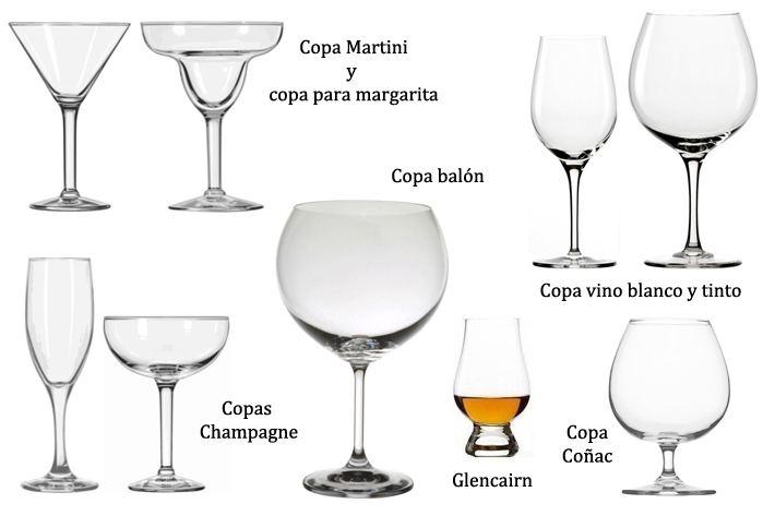 diferentes tipos de copas
